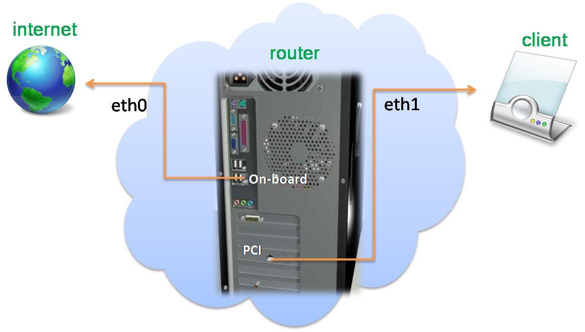 USB 2.0 External CD//DVD Drive for Compaq presario v3837tu