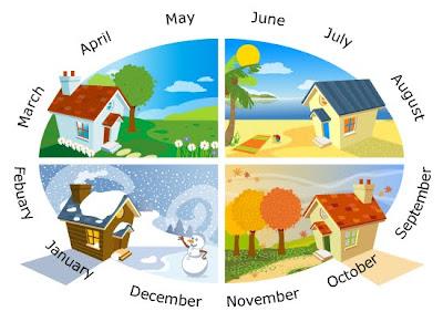 saisons seasons