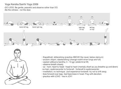 Posições da Yoga 3