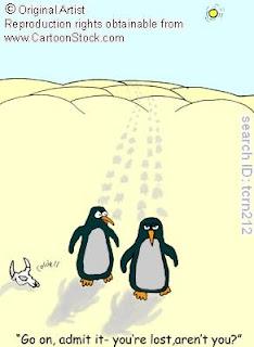 berjalan-melingkar