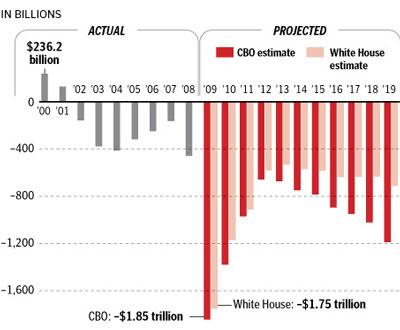 [obama+deficit.jpg]