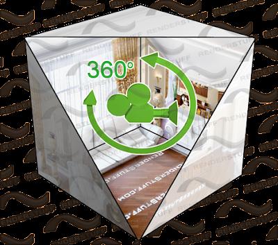 Creating virtual 360 Panorama