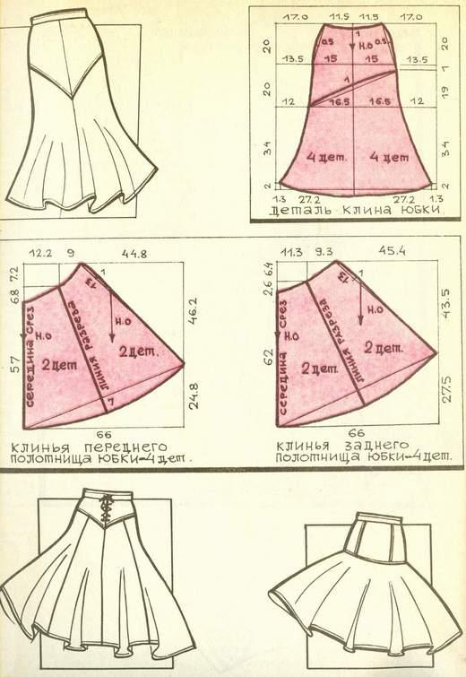 Как сшить юбку солнце на кокетке своими руками видео
