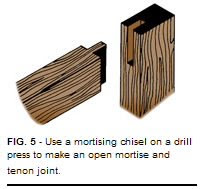how to create strong wood joints