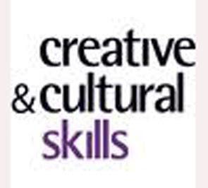 Creative as skills