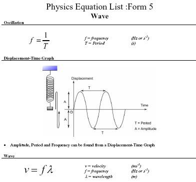 Spm physics formula form 4 5
