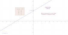 Funciones lineales y afines (rectas)