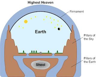 [Image: Ancient+Hebrew+Cosmology.jpg]