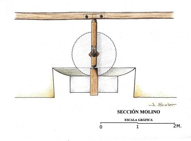 [molino_roña01R.jpg]
