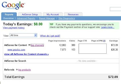 average google adsense income