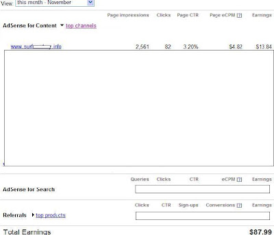 statistics of adsense revenue