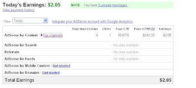 statistics for google ads income