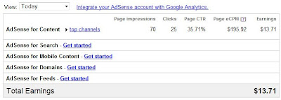 statistics of adsense website income