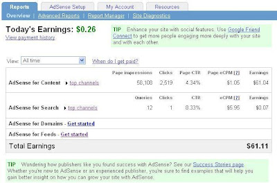 google blogspot earnings