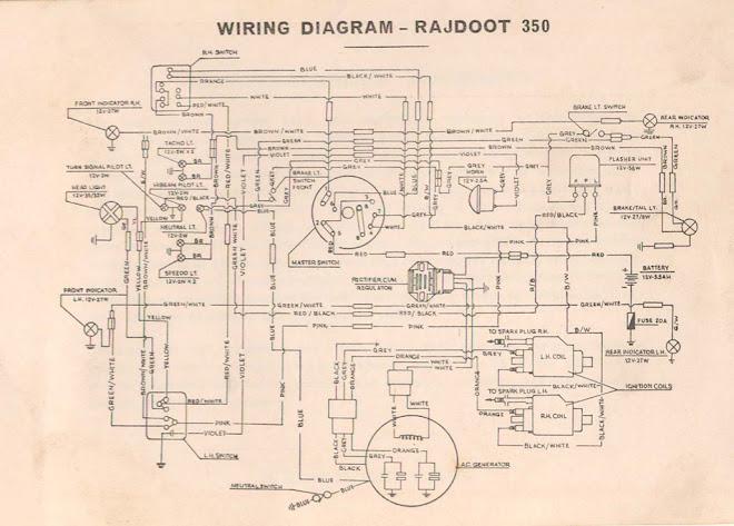 Diagrama eletrico.
