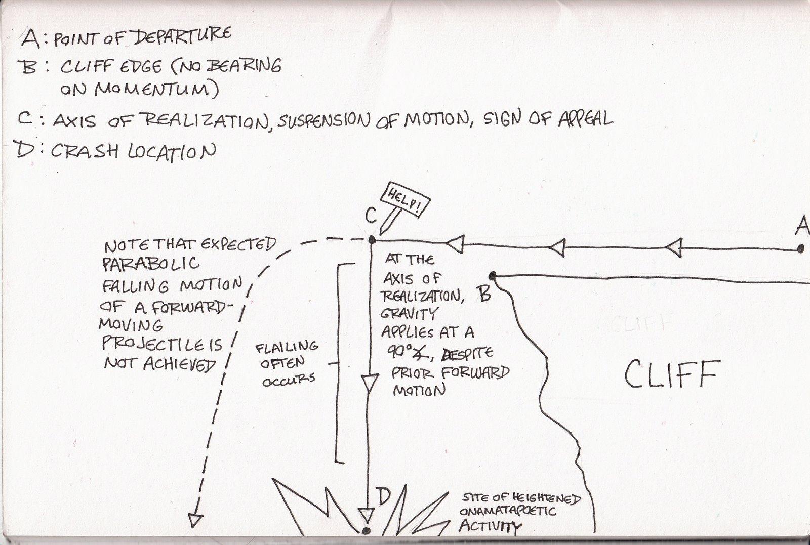 [Cartoon+Physics]