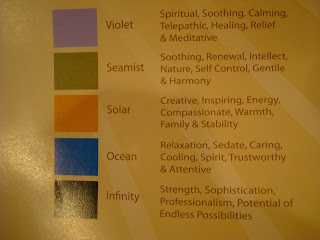 Colors of Aurorae Yoga mats