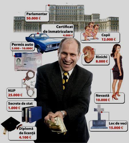 România, ţara în care şpaga cumpără orice   (Cititi ziarul Cotidianul -click pe imagine)