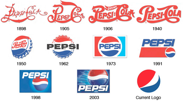 Cara Membuat Logo Pepsi dengan CorelDraw