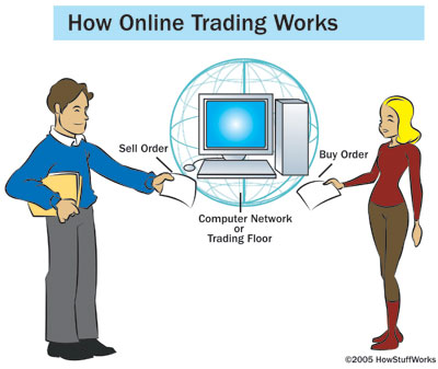 dpm options trading