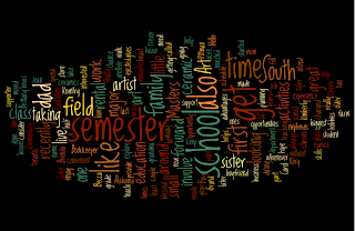 a wordle about me