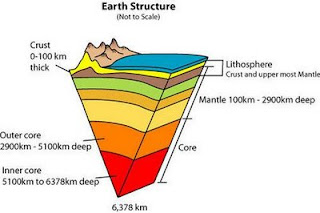 The Running Scientist Earth S Crust