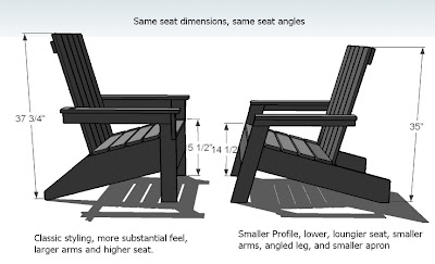 adirondack chair plan metric