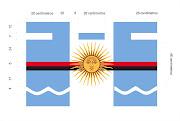 Heráldica en la Argentina: Bandera para las Islas Malvinas