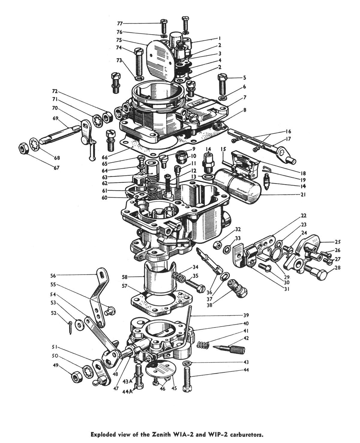 ajuste de motor  despiece carburador zenith wia-2