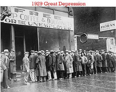 1929 Great Depression