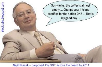 Najib 4% GST