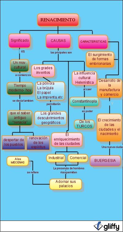 literatura universal de europa: