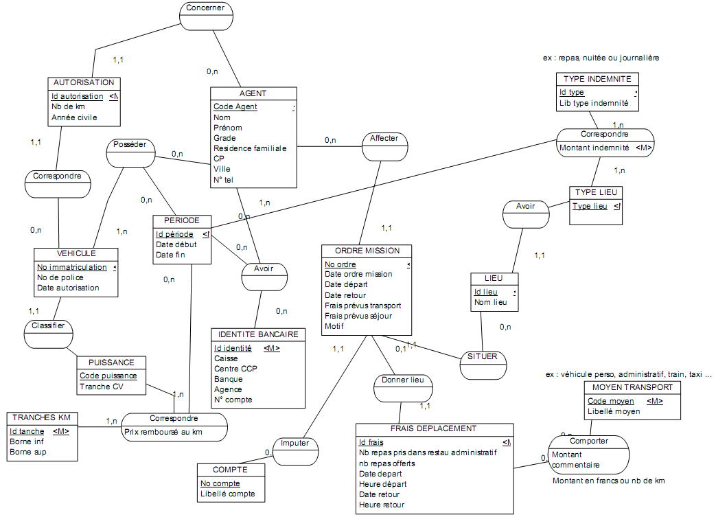 Physique chimie terminale s pdf
