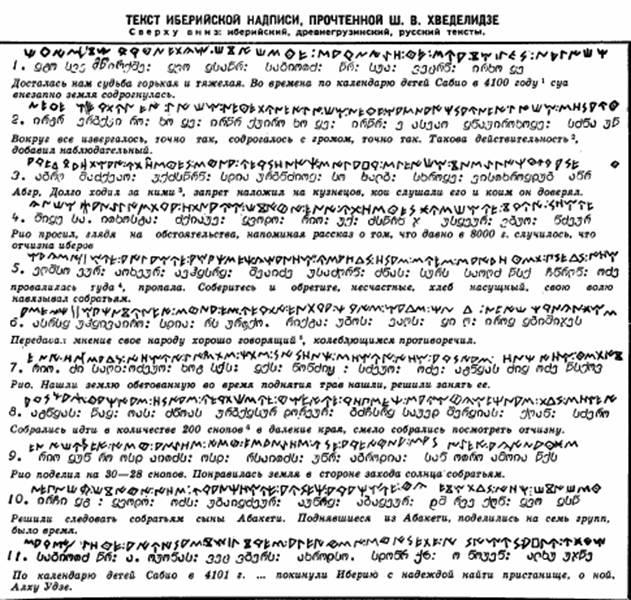 Текст иберийской надписи, , прочтенной Ш. В. Хведелидзе