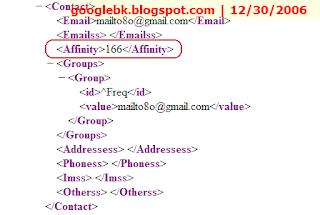 google gmail 联系人 缘分 趣味 技巧 应用