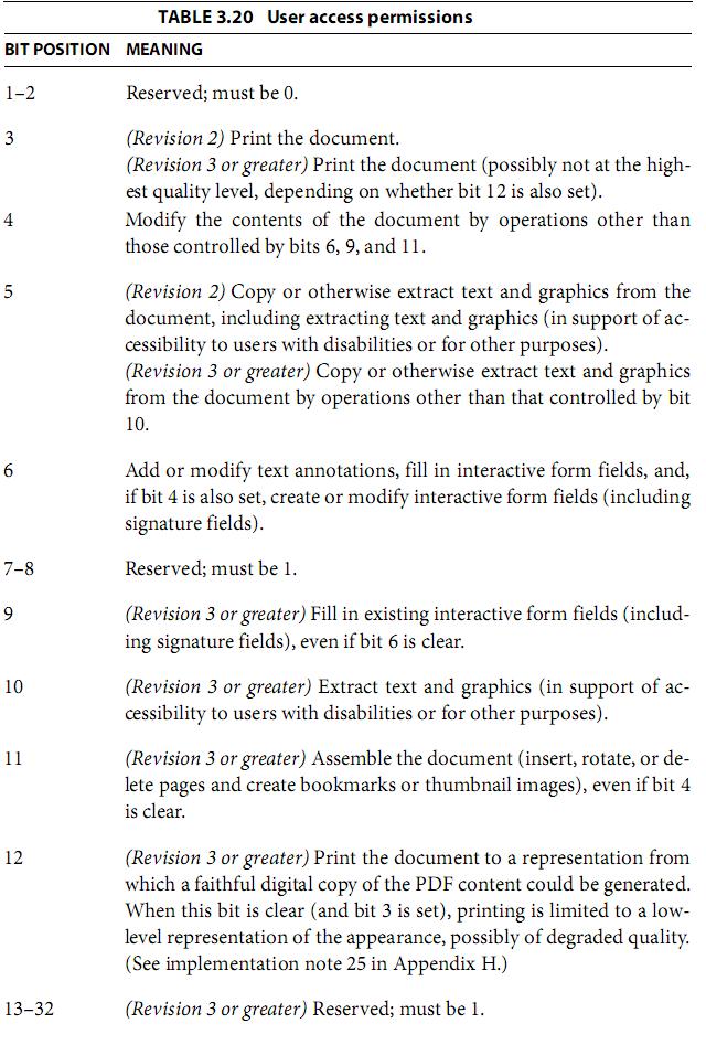 Desproteger PDF que no permiten copiar y pegar (o imprimir ...