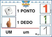 PgAtiv CartazescomNums 01 ? Cartazes Números de 0 até 10 para crianças