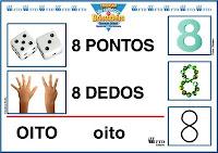 PgAtiv CartazescomNums 08 ? Cartazes Números de 0 até 10 para crianças