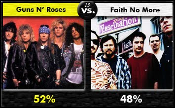 Guns N' Roses vs. Faith No More