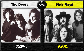 The Doors vs. Pink Floyd
