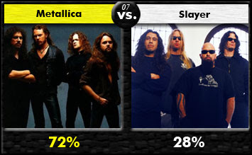 Metallica vs. Slayer