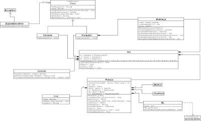M4rc1no5 java gra w kko i krzyyk 4 diagram klas uml diagram klas jest jednym z najpopularniejszych w jzyku uml opisuje on klasy skadajce si na system oraz zalenoci wystpujce midzy nimi ccuart Images