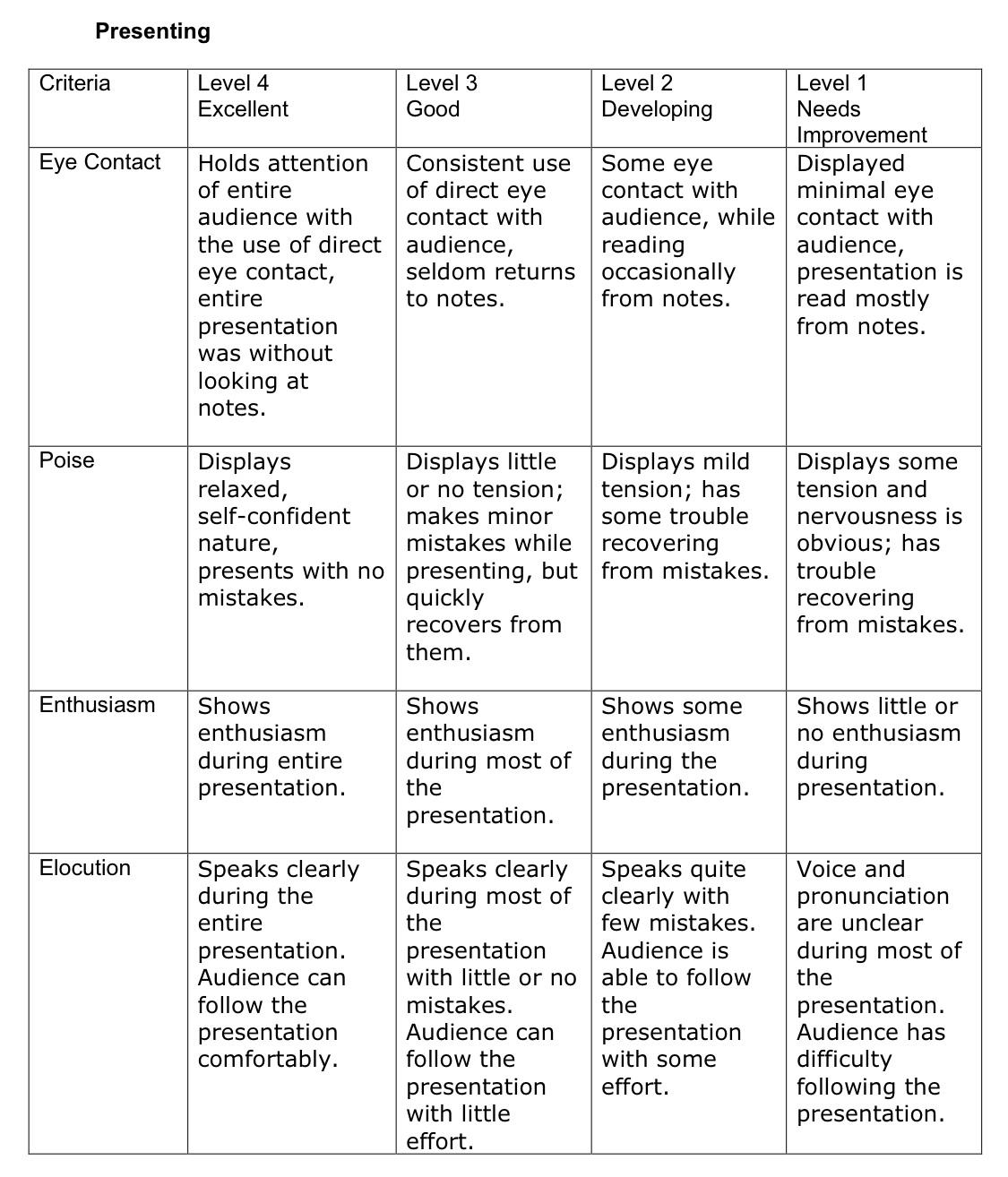 SST Innovation and Entrepreneurship 2010S1-07: Peer Assessment for ...