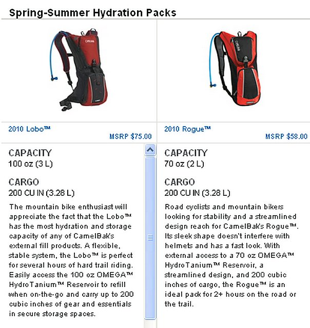 Camelbak Comparition