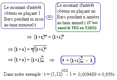 Calculs math matiques d 39 emprunt bancaire - Tableau d emprunt excel ...