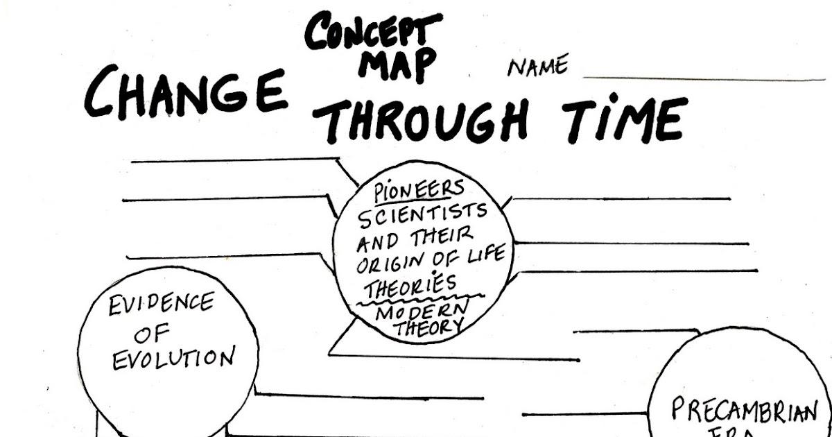 science tutor evolution and natural selection concept map worksheet. Black Bedroom Furniture Sets. Home Design Ideas