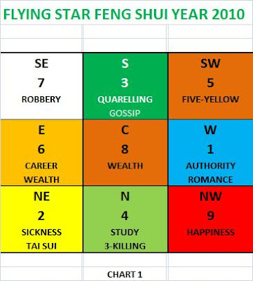 feng shui and crystal
