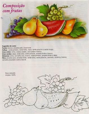 Tatitando arte riscos para pintura em tecido frutas for Comedor de frutas para bebe