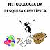 Apostila de Metodologia - Trabalhos Acadêmicos - Trabalhos Escolares