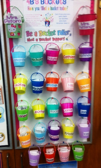 Classroom Motivation Ideas : Delightfully living have you filled a bucket today